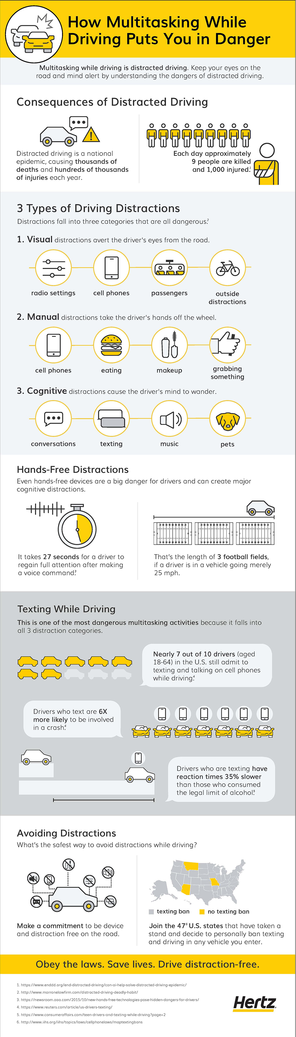 illustrated infographic of dangers of multitasking while driving