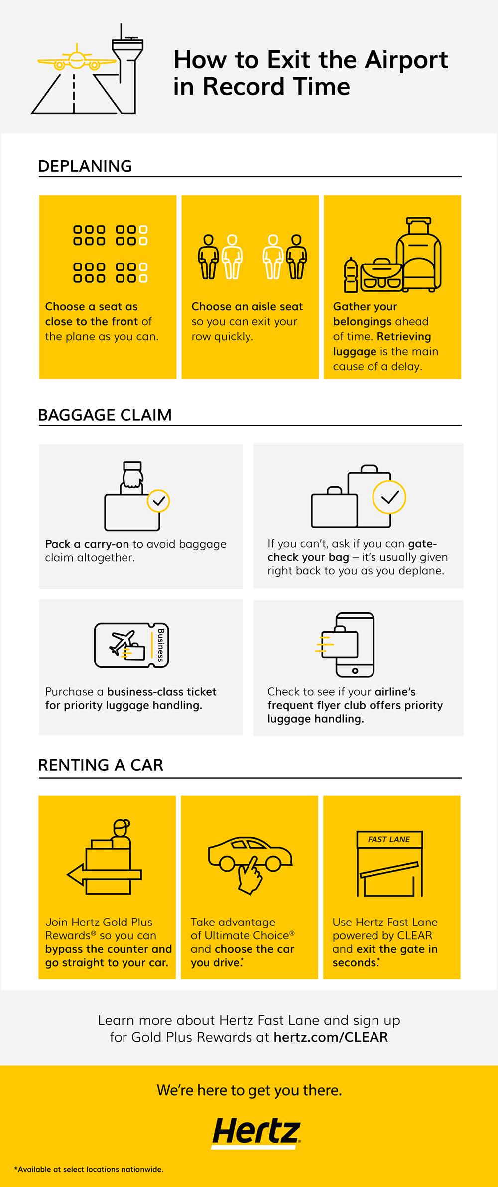 If you like to move fast when you're traveling, check out this #infographic for all the ways you can save time after your plane lands at your destination.